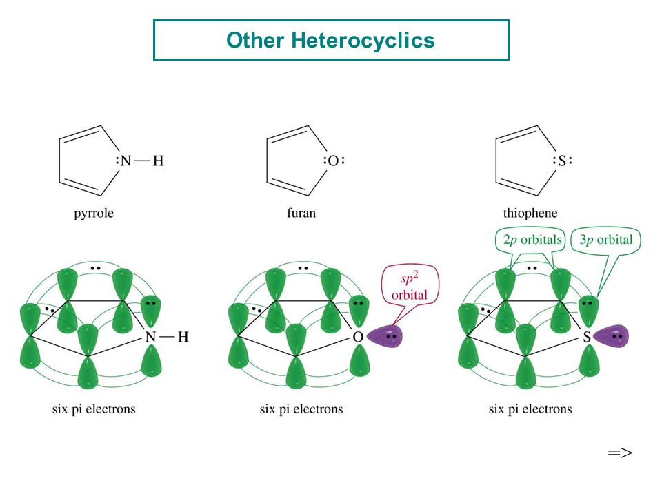 Other Heterocyclics =>