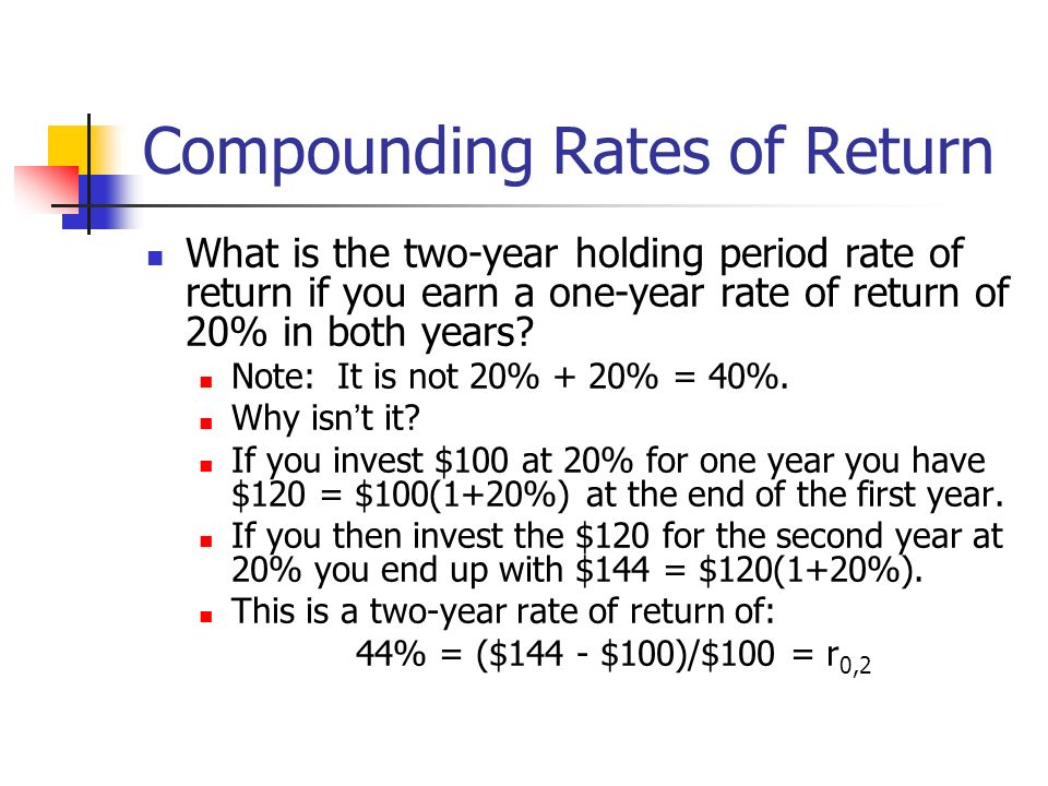 Compounding Rates of Return