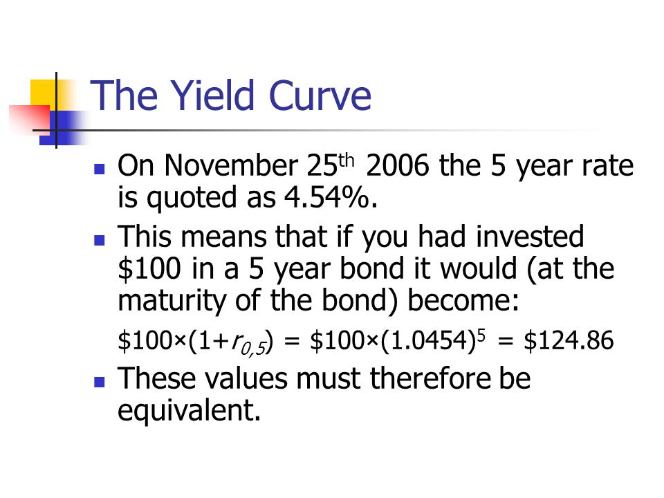 The Yield Curve On November 25th 2006 the 5 year rate is quoted as 4.54%.