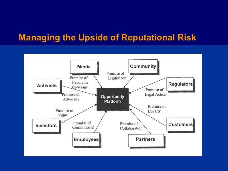 Managing the Upside of Reputational Risk