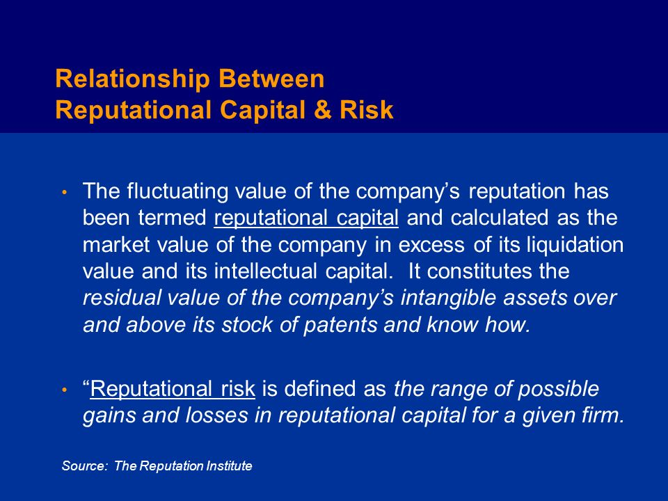 Relationship Between Reputational Capital & Risk