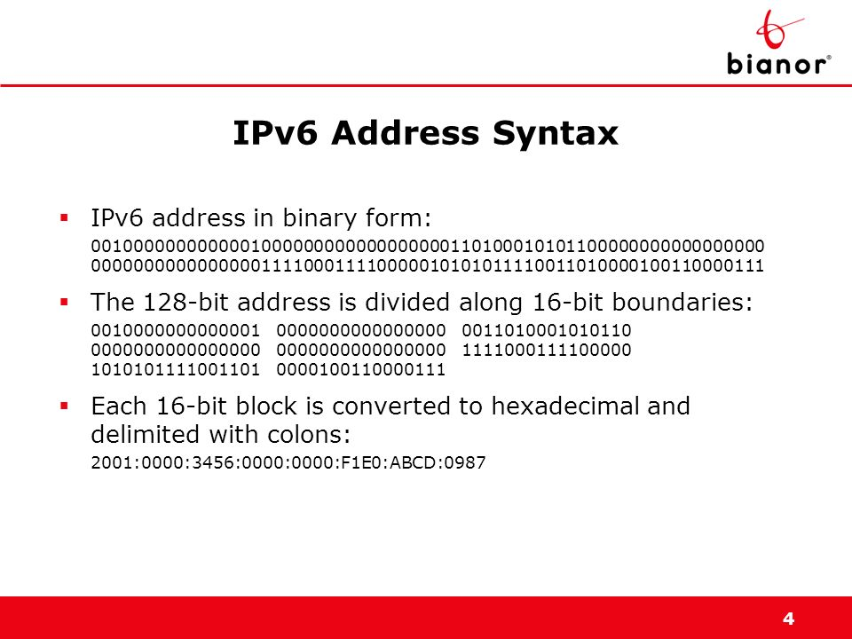 IPv6 Address Syntax IPv6 address in binary form: