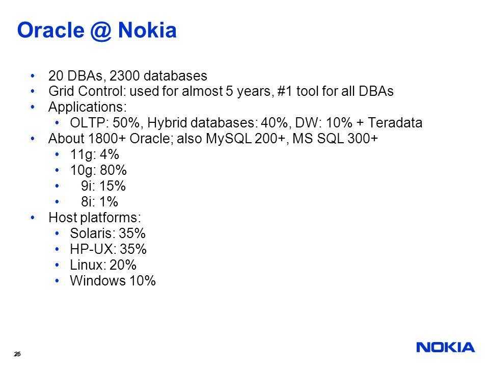 Oracle @ Nokia 20 DBAs, 2300 databases