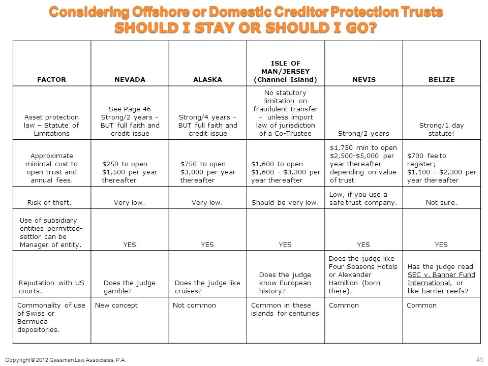 Considering Offshore or Domestic Creditor Protection Trusts