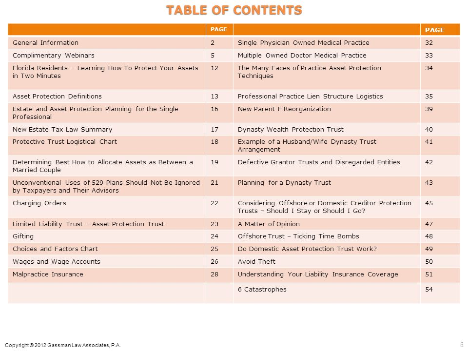TABLE OF CONTENTS General Information 2