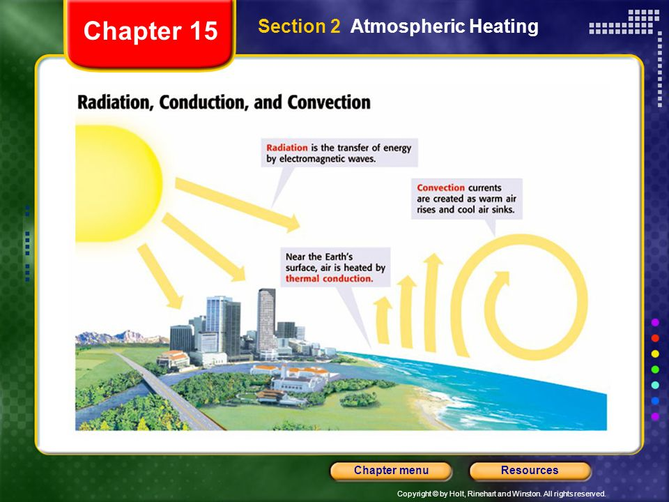 Chapter 15 Section 2 Atmospheric Heating