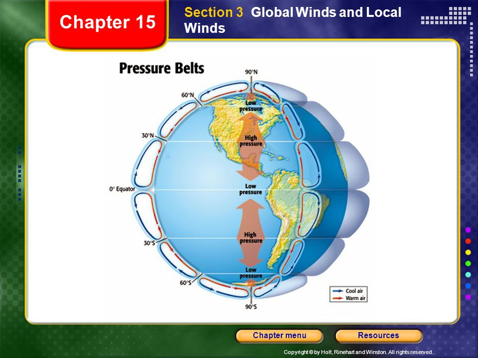 Section 3 Global Winds and Local Winds