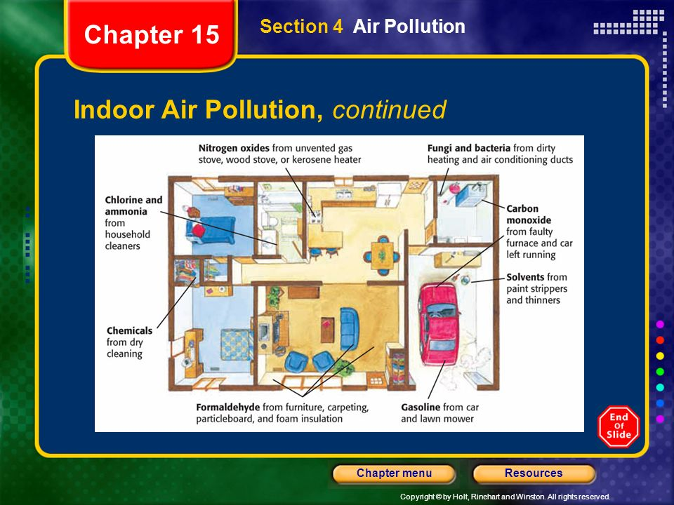 Indoor Air Pollution, continued