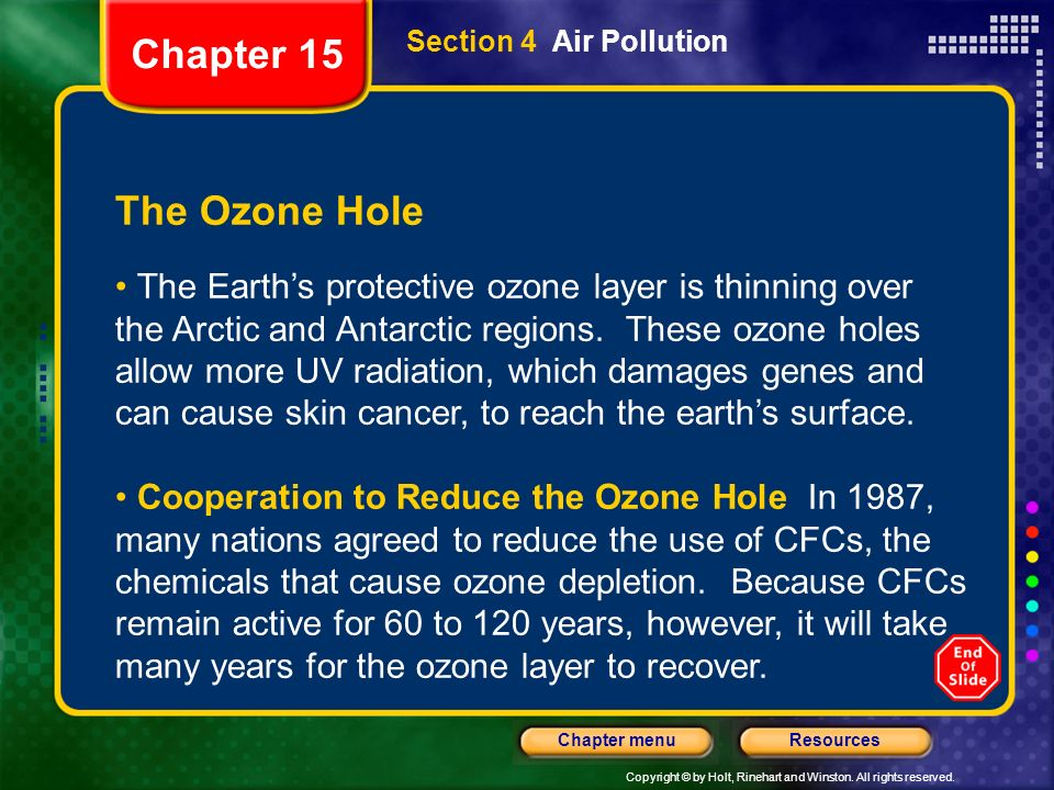 Chapter 15Section 4 Air Pollution. The Ozone Hole.