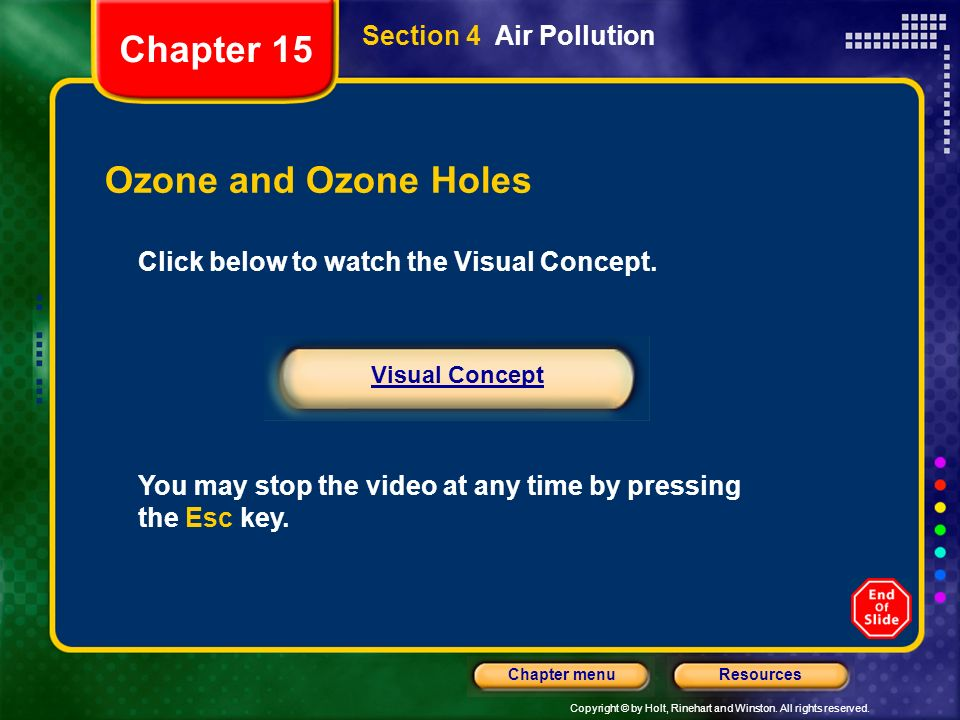 Chapter 15 Ozone and Ozone Holes Section 4 Air Pollution