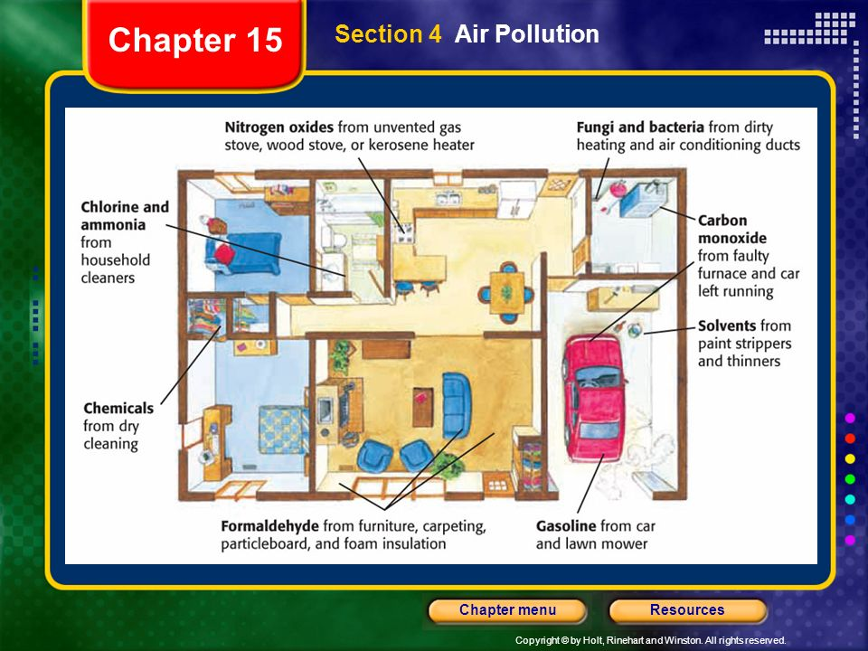 Chapter 15 Section 4 Air Pollution