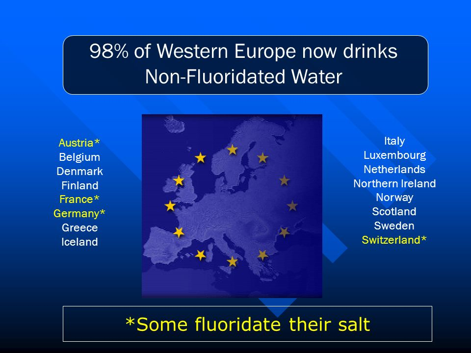 98% of Western Europe now drinks Non-Fluoridated Water