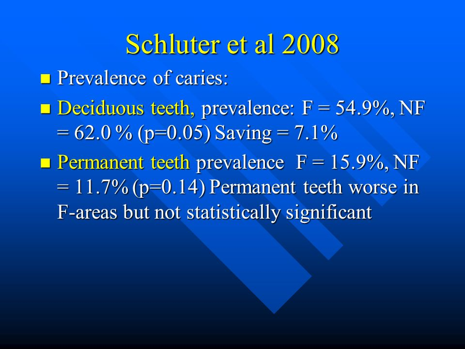 Schluter et al 2008 Prevalence of caries: