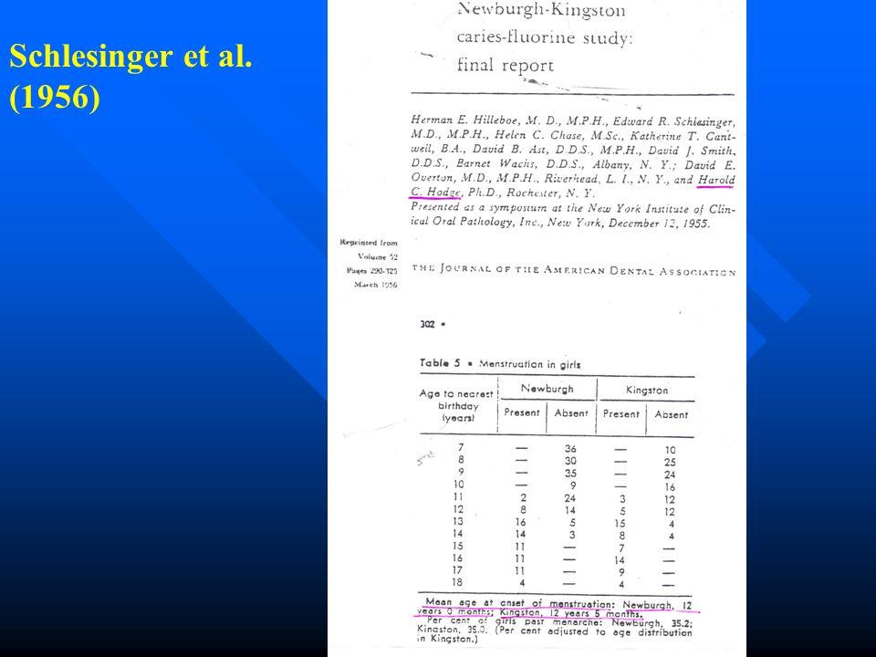 Schlesinger et al. (1956)