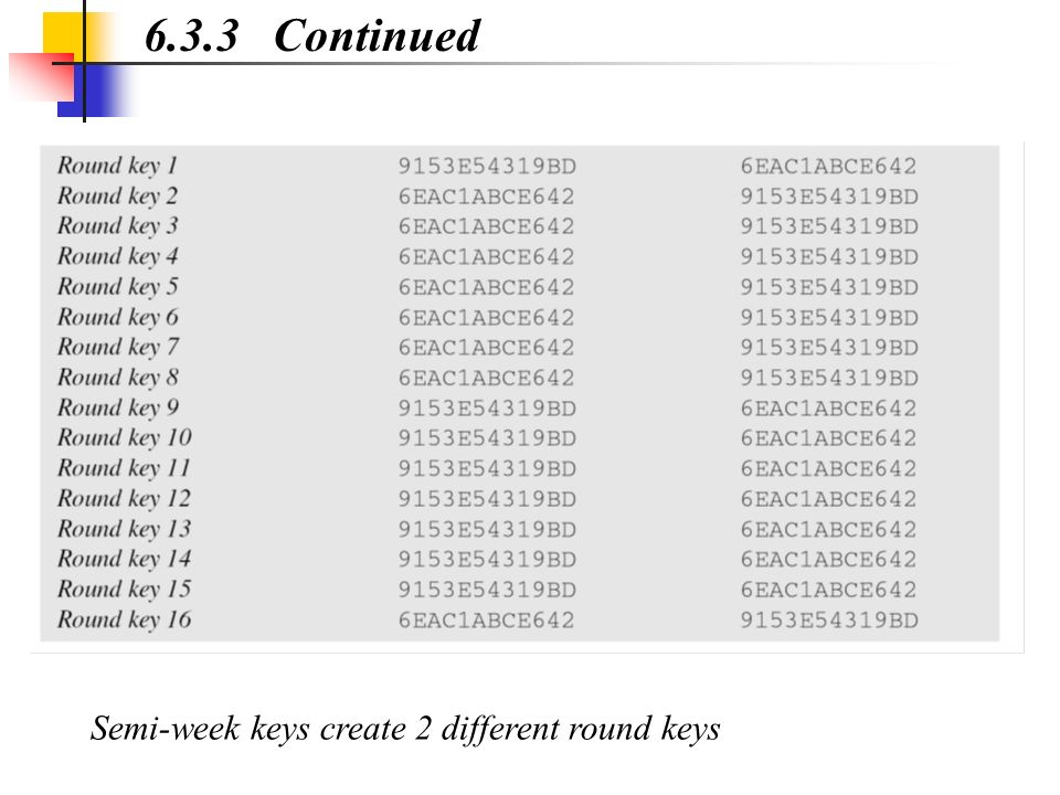 6.3.3 Continued Semi-week keys create 2 different round keys