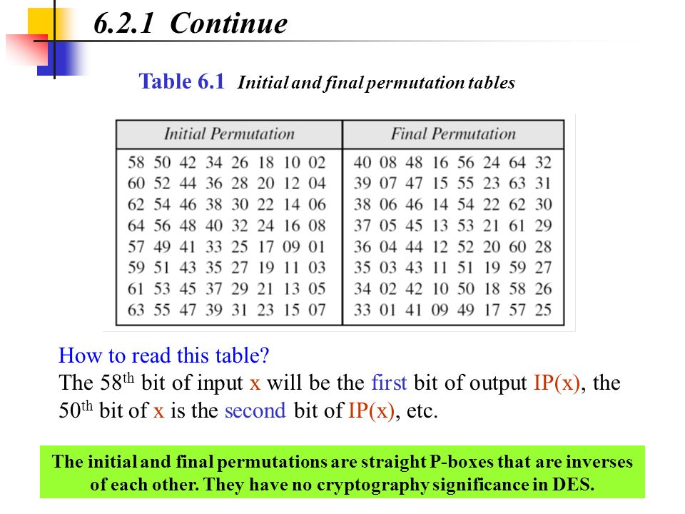 6.2.1 Continue Table 6.1 Initial and final permutation tables