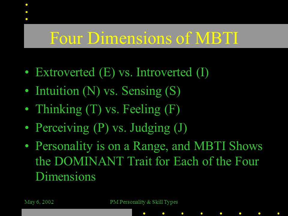 Four Dimensions of MBTI