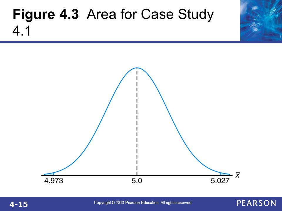 Figure 4.3 Area for Case Study 4.1