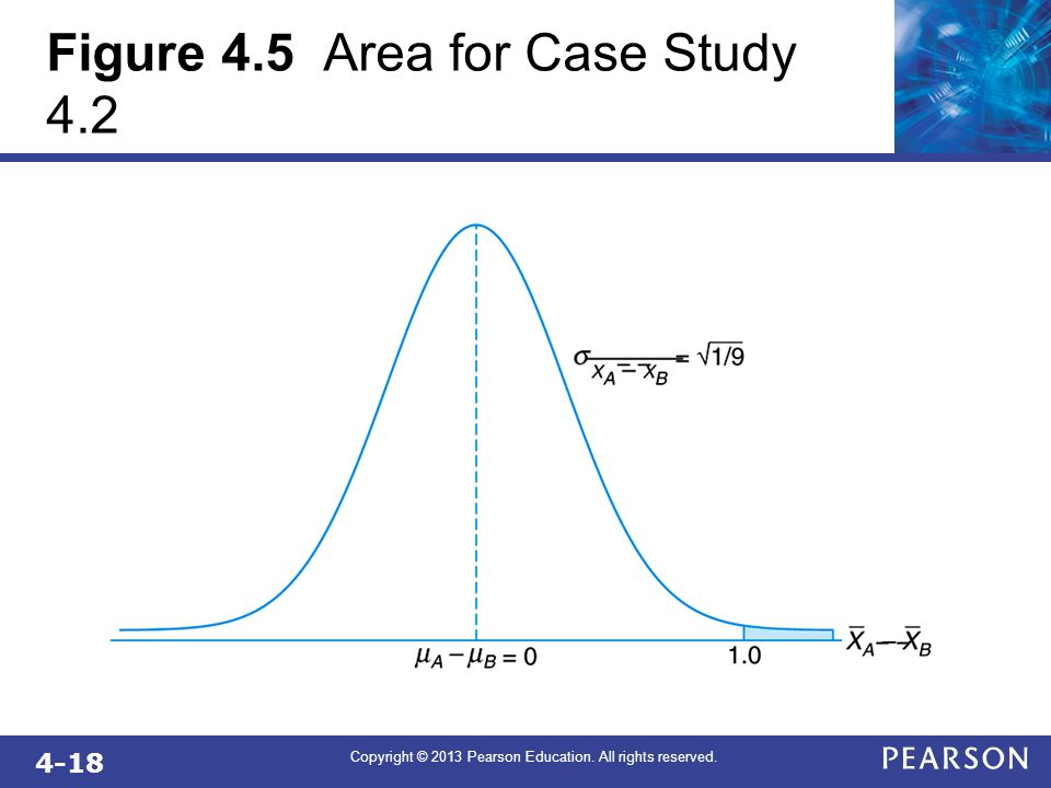 Figure 4.5 Area for Case Study 4.2
