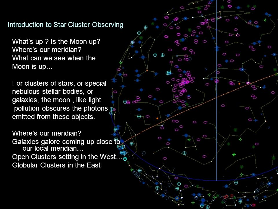 Introduction to Star Cluster Observing