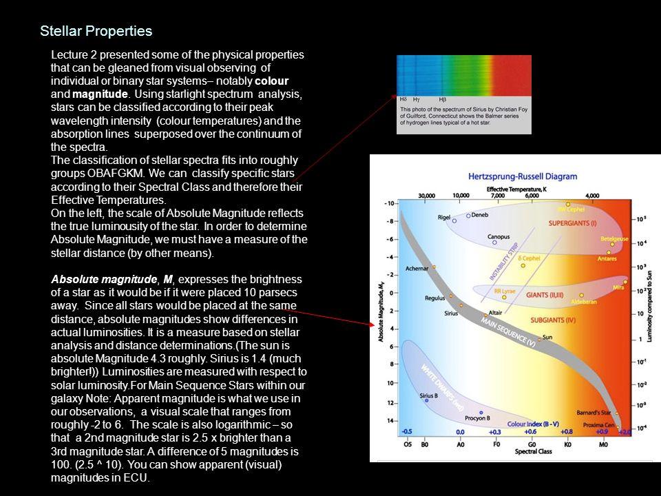M5 K F A B O -5 +5 +10 Stellar Properties