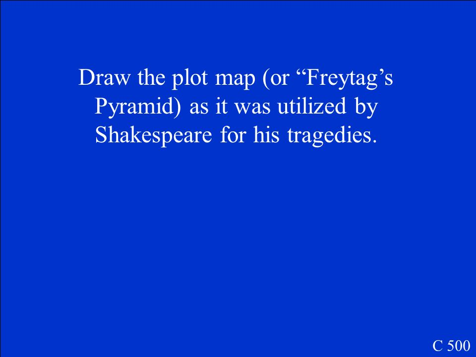 Draw the plot map (or Freytag's Pyramid) as it was utilized by Shakespeare for his tragedies.