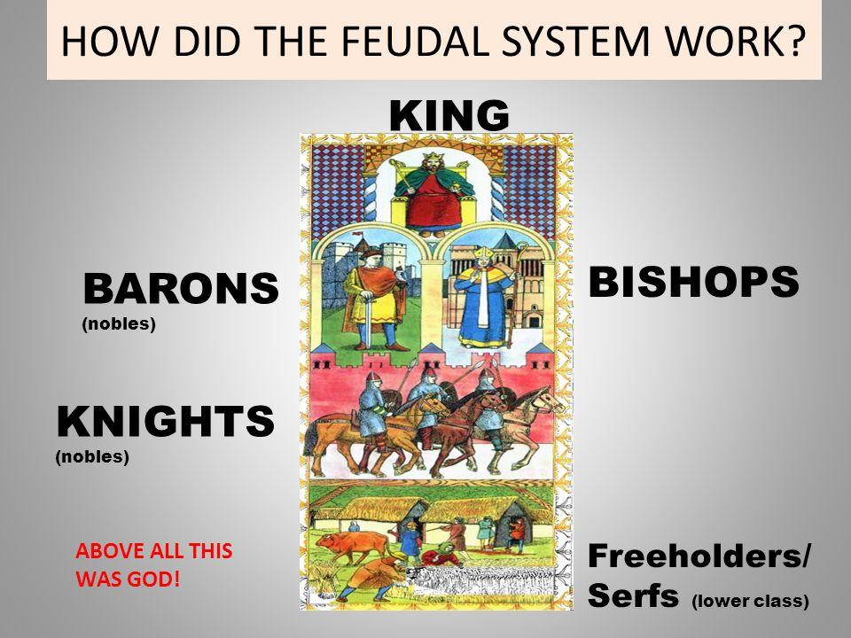 HOW DID THE FEUDAL SYSTEM WORK