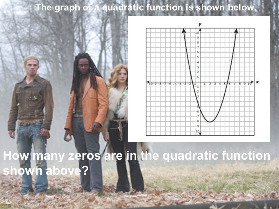 How many zeros are in the quadratic function shown above