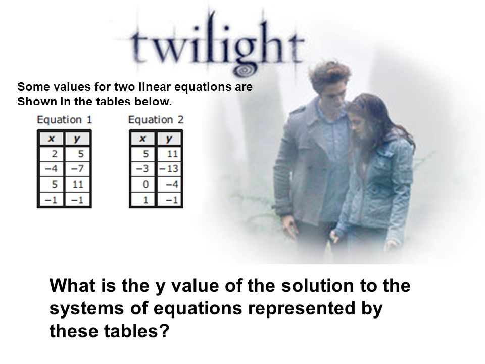 What is the y value of the solution to the