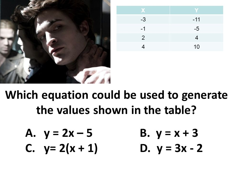 Which equation could be used to generate