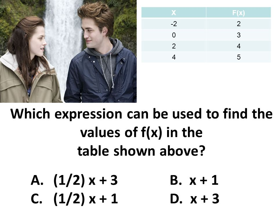 Which expression can be used to find the values of f(x) in the