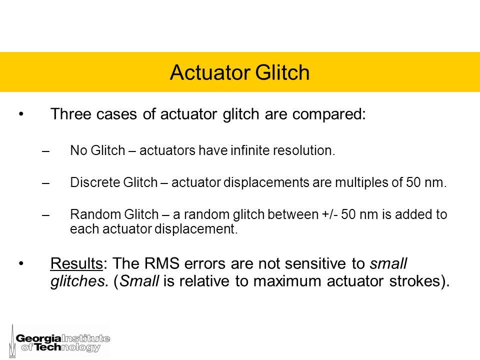 Actuator Glitch Three cases of actuator glitch are compared: