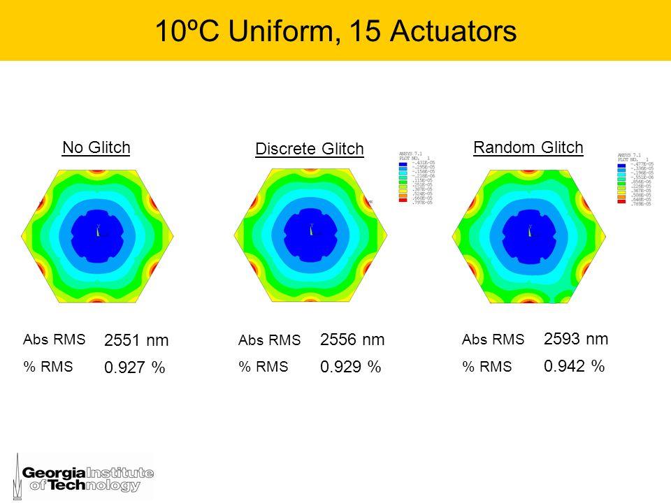 10ºC Uniform, 15 Actuators No Glitch Discrete Glitch Random Glitch