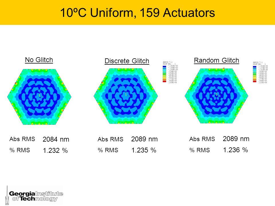 10ºC Uniform, 159 Actuators No Glitch Discrete Glitch Random Glitch