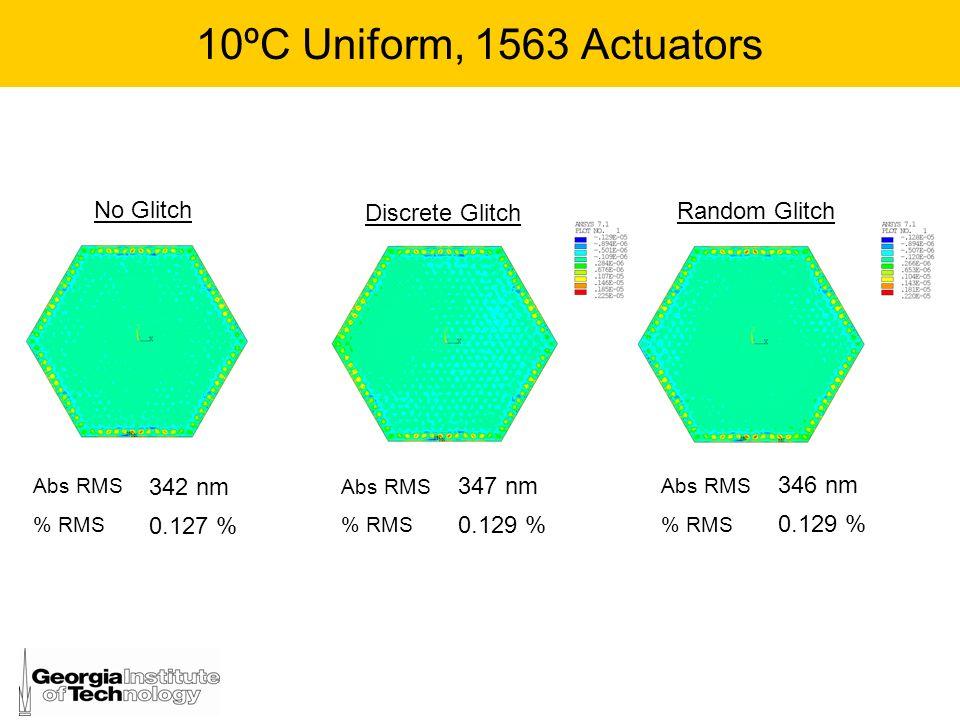 10ºC Uniform, 1563 Actuators No Glitch Discrete Glitch Random Glitch