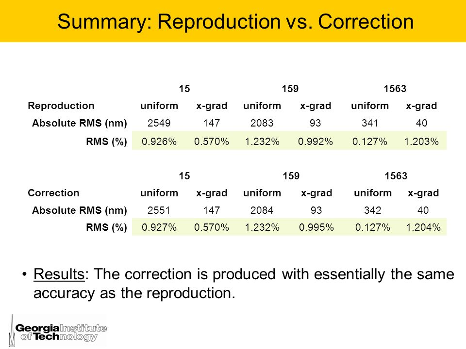 Summary: Reproduction vs. Correction
