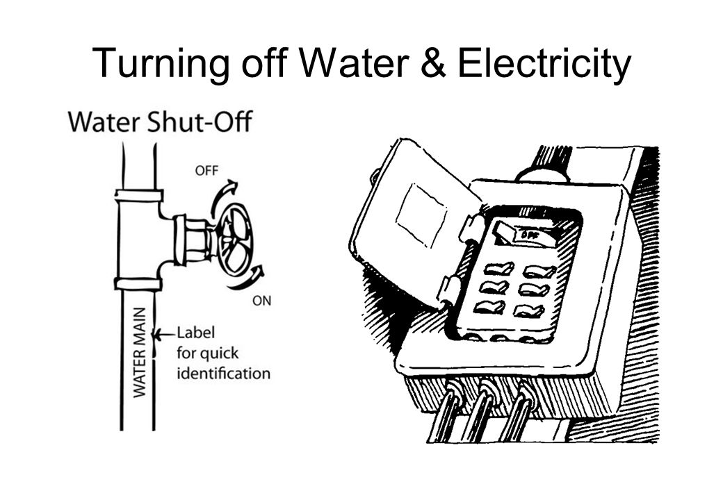Turning off Water & Electricity