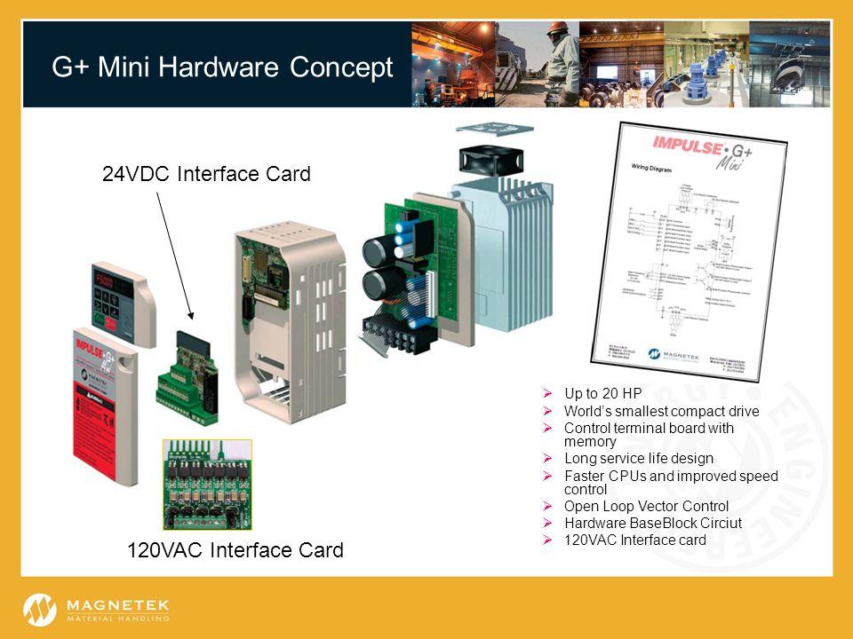 G+ Mini Hardware Concept