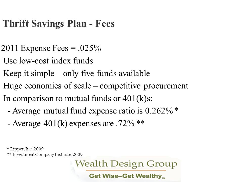 Thrift Savings Plan - Fees