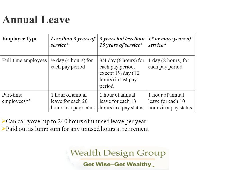 Annual Leave Can carryover up to 240 hours of unused leave per year