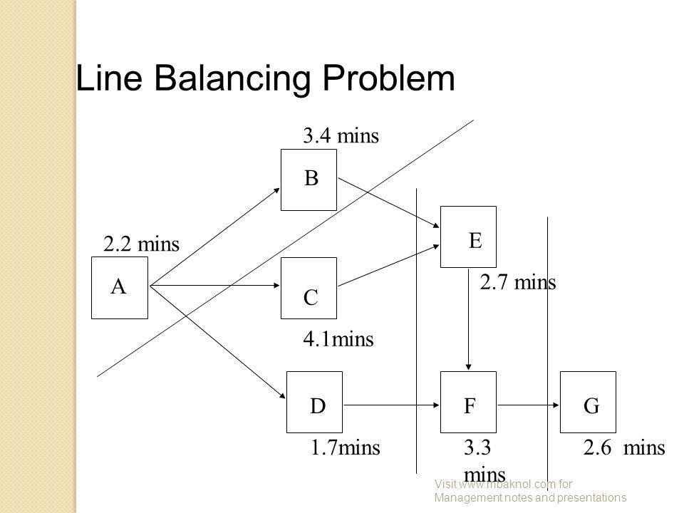 Line Balancing Problem