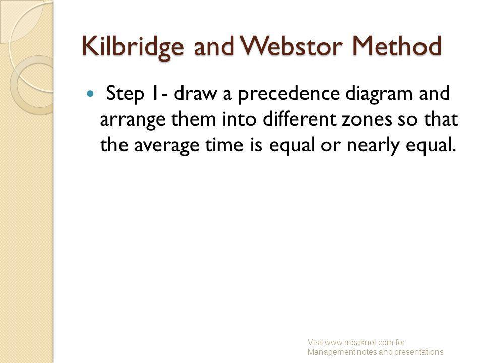 Kilbridge and Webstor Method