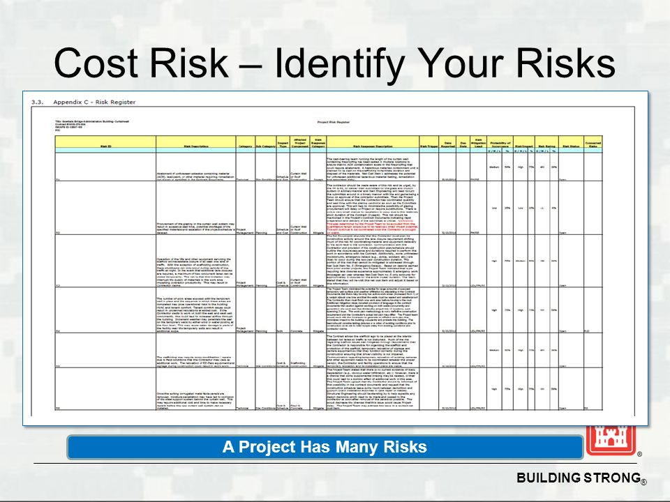 Cost Risk – Identify Your Risks