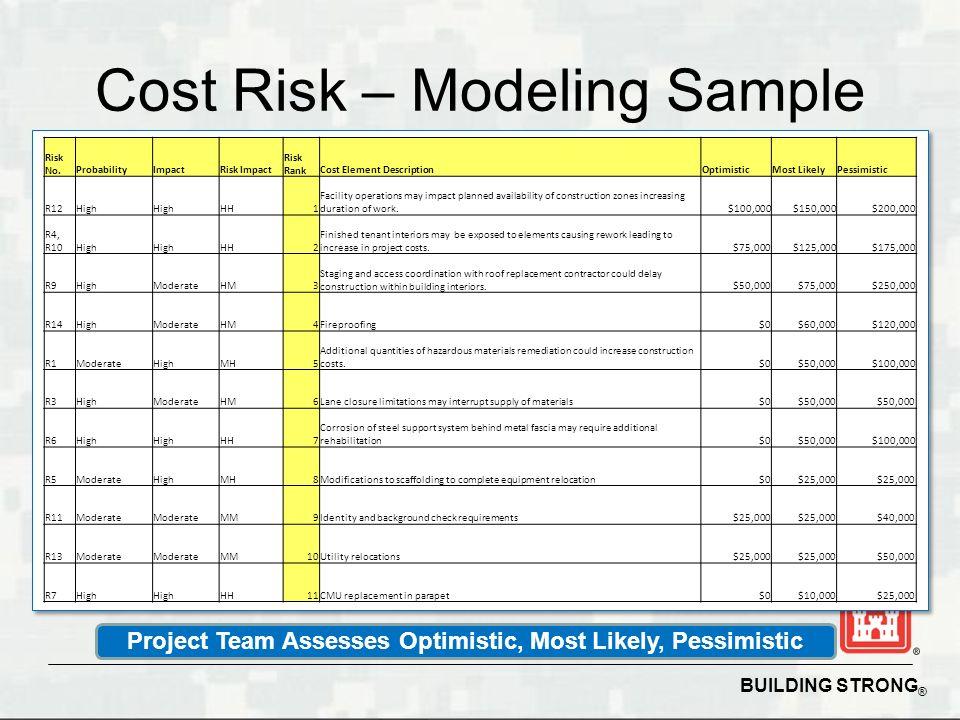 Cost Risk – Modeling Sample