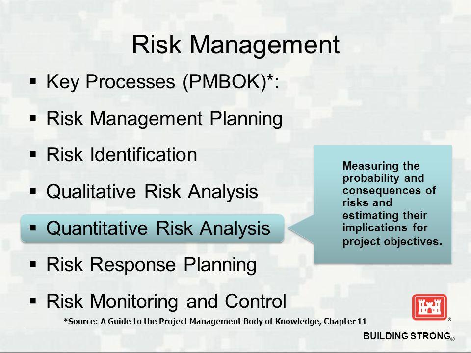 Risk Management Key Processes (PMBOK)*: Risk Management Planning