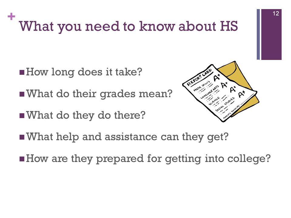 What you need to know about HS