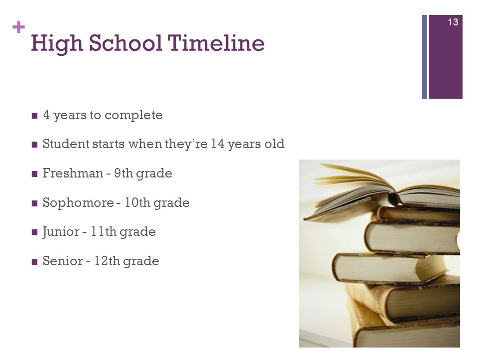 High School Timeline 4 years to complete