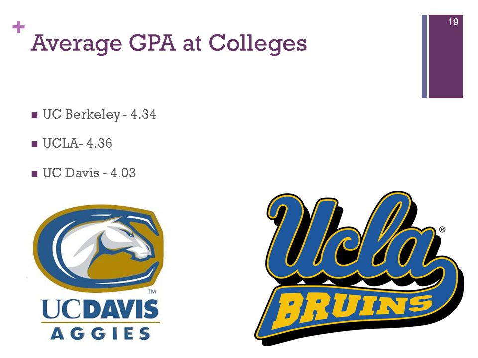 Average GPA at Colleges