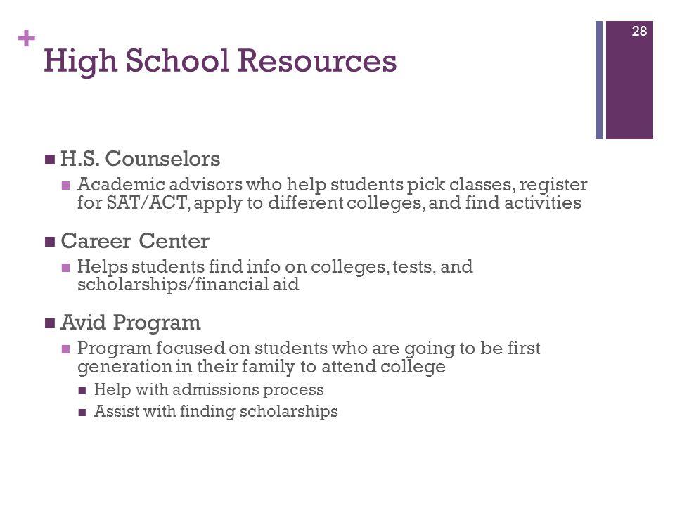 High School Resources H.S. Counselors Career Center Avid Program