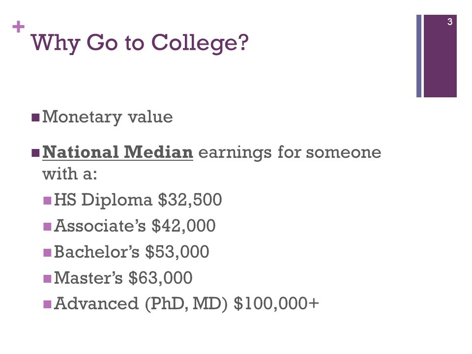 Why Go to College Monetary value